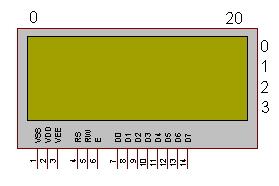 Нумерация позиций и строк дисплея типа HD44780