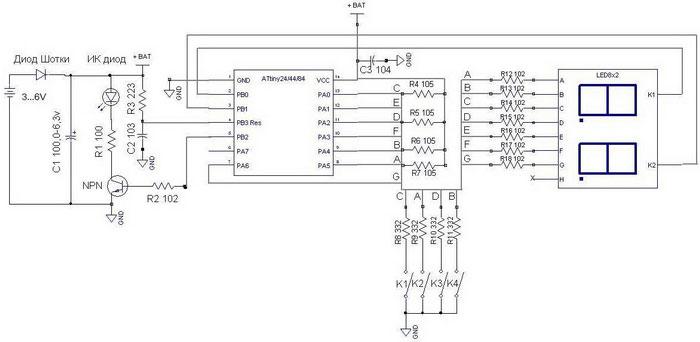 Многоканальный ИК-передатчик