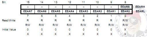 регистр EEAR с адресом ячейки памяти EEPROM