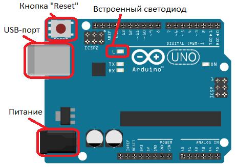 Элементы платы Arduino Uno