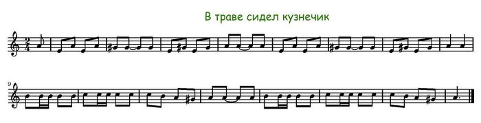 Ноты мелодии